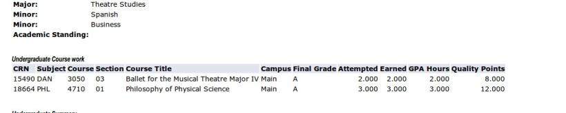 Grades Aren't Everything.